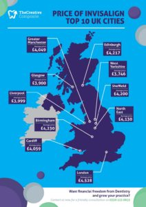 Invisalign Prices - Top 10 UK Cities
